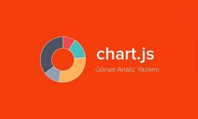 Chart.js - Görsel Analiz Yazılımı